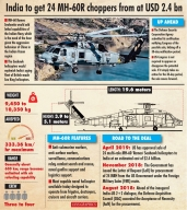 US okays sale of submarine-hunting copters to India