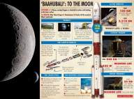 Countdown for Chandrayaan-2 lift-off progressing smoothly (Lead)