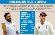 Venue check: India have good Test record against England in Chennai