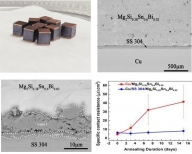 Low-cost electrical contact material developed for thermoelectric devices