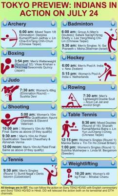 India at the Olympics: Medal hunt starts on Saturday