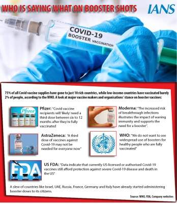 Covid vax protection wane over time, boosters important: Pfizer, Moderna